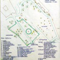 Handgezeichneter Plan Parkanlage Schloss Hornegg